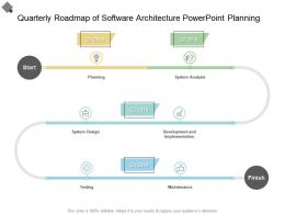 Quarterly Roadmap Of Software Architecture Powerpoint Planning