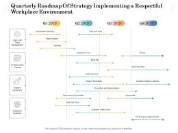 Quarterly Roadmap Of Strategy Implementing A Respectful Workplace Environment