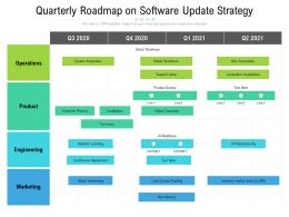 Quarterly Roadmap On Software Update Strategy