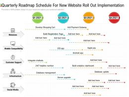 Quarterly Roadmap Schedule For New Website Roll Out Implementation