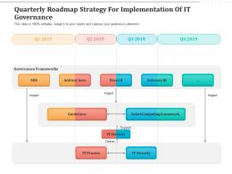 Quarterly Roadmap Strategy For Implementation Of IT Governance