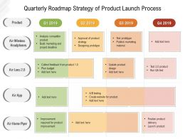 Quarterly Roadmap Strategy Of Product Launch Process