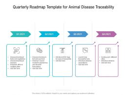 Quarterly Roadmap Template For Animal Disease Traceability