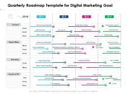 Quarterly Roadmap Template For Digital Marketing Goal