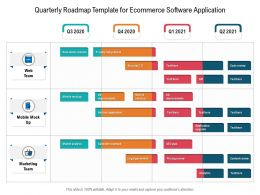 Quarterly Roadmap Template For Ecommerce Software Application