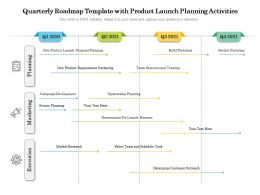Quarterly Roadmap Template With Product Launch Planning Activities