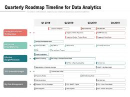 Quarterly Roadmap Timeline For Data Analytics