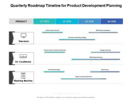 Quarterly Roadmap Timeline For Product Development Planning