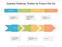 Quarterly Roadmap Timeline For Product Roll Out