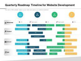 Quarterly Roadmap Timeline For Website Development