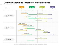 Quarterly Roadmap Timeline Of Project Portfolio