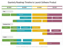 Quarterly Roadmap Timeline To Launch Software Product