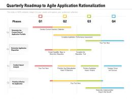 Quarterly Roadmap To Agile Application Rationalization