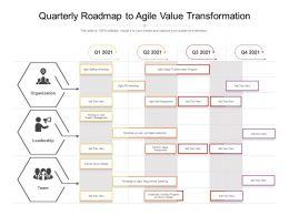 Quarterly Roadmap To Agile Value Transformation