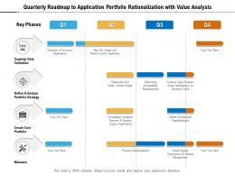 Quarterly Roadmap To Application Portfolio Rationalization With Value Analysis