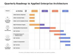 Quarterly Roadmap To Applied Enterprise Architecture