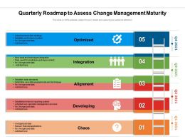 Quarterly Roadmap To Assess Change Management Maturity