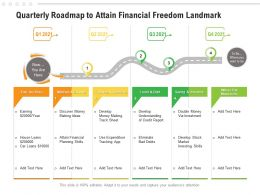 Quarterly Roadmap To Attain Financial Freedom Landmark
