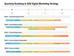 Quarterly Roadmap To B2B Digital Marketing Strategy