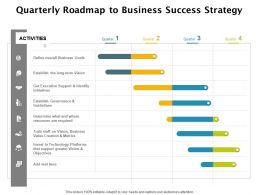 Quarterly Roadmap To Business Success Strategy