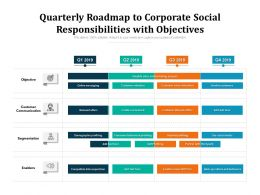 Quarterly Roadmap To Corporate Social Responsibilities With Objectives