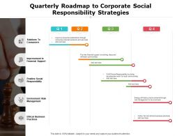 Quarterly Roadmap To Corporate Social Responsibility Strategies