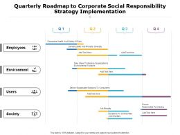 Quarterly Roadmap To Corporate Social Responsibility Strategy Implementation