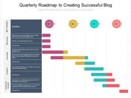 Quarterly Roadmap To Creating Successful Blog
