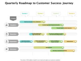 Quarterly Roadmap To Customer Success Journey
