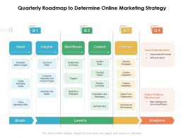 Quarterly Roadmap To Determine Online Marketing Strategy