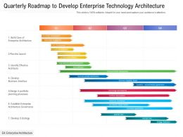 Quarterly Roadmap To Develop Enterprise Technology Architecture