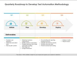 Quarterly Roadmap To Develop Test Automation Methodology