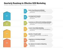 Quarterly Roadmap To Effective B2B Marketing