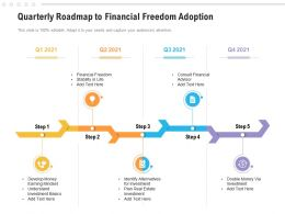 Quarterly Roadmap To Financial Freedom Adoption