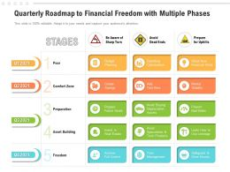 Quarterly Roadmap To Financial Freedom With Multiple Phases