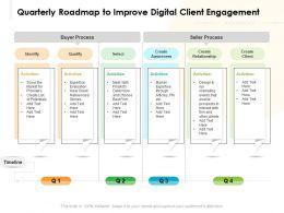 Quarterly Roadmap To Improve Digital Client Engagement