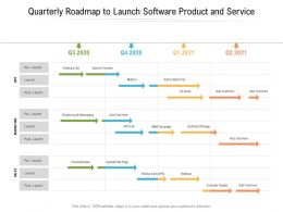 Quarterly Roadmap To Launch Software Product And Service