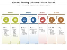 Quarterly Roadmap To Launch Software Product