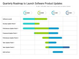 Quarterly Roadmap To Launch Software Product Updates