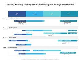 Quarterly Roadmap To Long Term Brand Building With Strategic Development