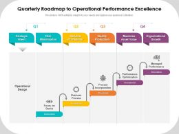 Quarterly Roadmap To Operational Performance Excellence