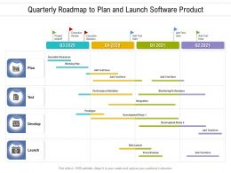 Quarterly Roadmap To Plan And Launch Software Product