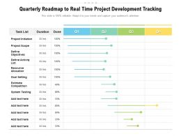 Quarterly Roadmap To Real Time Project Development Tracking