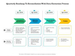 Quarterly Roadmap To Reconciliation With Data Extraction Process
