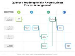 Quarterly Roadmap To Risk Aware Business Process Management