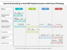 Quarterly Roadmap To SaaS ERP Implementation With Project Planning