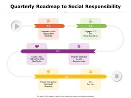 Quarterly Roadmap To Social Responsibility