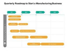 Quarterly Roadmap To Start A Manufacturing Business