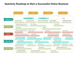 Quarterly Roadmap To Start A Successful Online Business