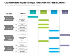 Quarterly Roadmap To Strategic Innovation With Trend Analysis
